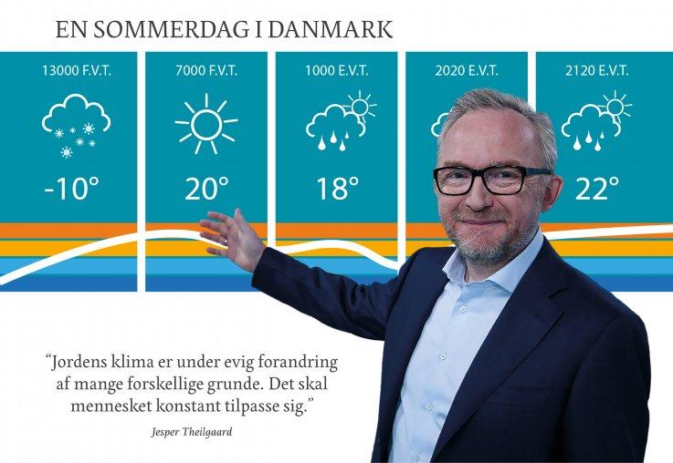 Jesper Theilgaard viser vejrudsigt for flere tusinde år